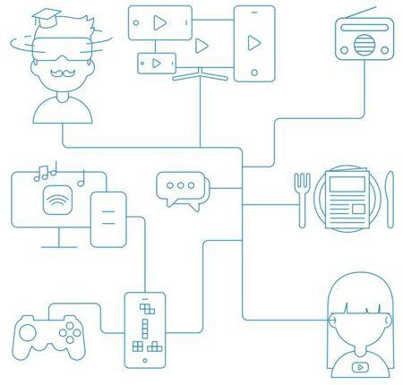 Hoe Digitaal Is De Vlaming